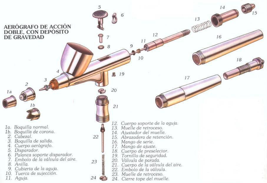 TIPOS DE AEROGRAFO.... 1748254843ed6b93740890a66f6d29887233ac95