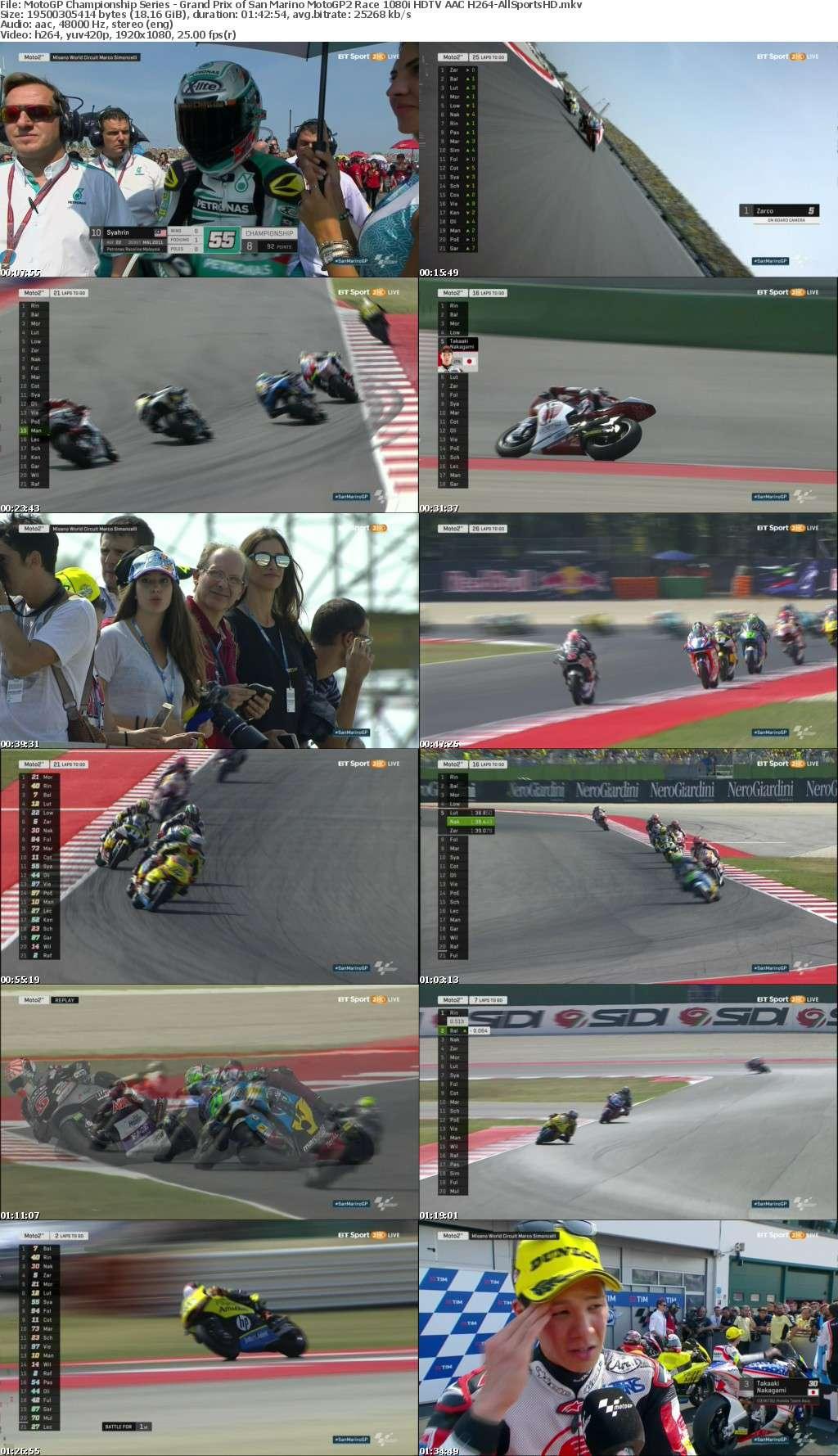 MotoGP Championship Series - Grand Prix of San Marino MotoGP2 Race 1080i HDTV AAC H264-AllSportsHD