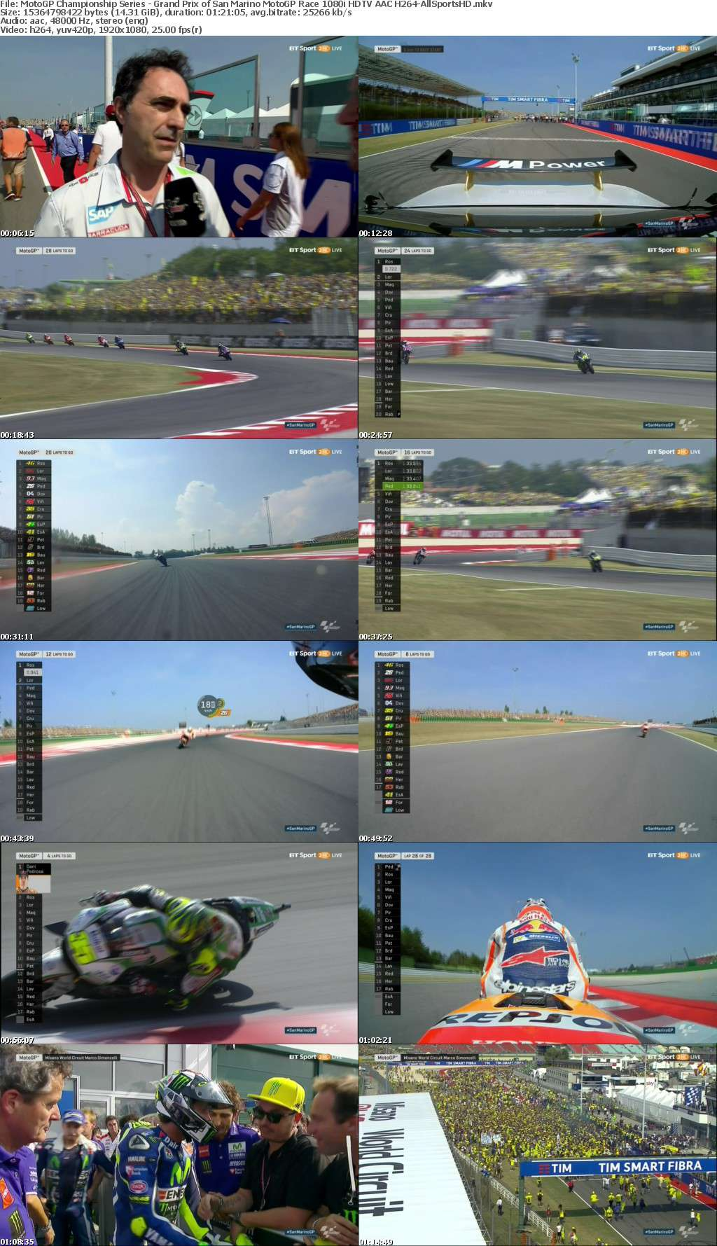 MotoGP Championship Series - Grand Prix of San Marino MotoGP Race 1080i HDTV AAC H264-AllSportsHD
