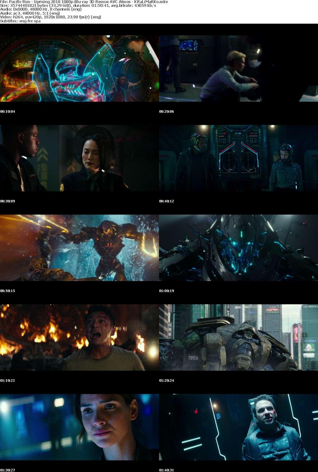 Pacific Rim Uprising 2018 1080p Blu-ray 3D Remux AVC Atmos - KRaLiMaRKo