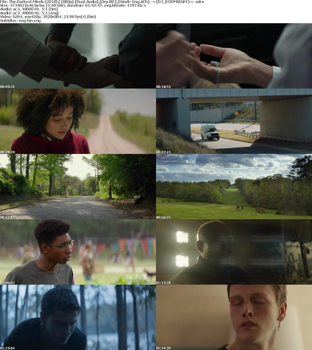 The Darkest Minds (2018) 1080p BDRip Dual Audio Org Hindi+Eng 6Ch-DOOMSDAY