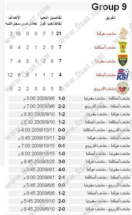 جدول ونتائج مباريات تصفيات اوروبا لكأس العالم 2010 4392980f3cb5b9692008f3ce4d434c037298745.jpg