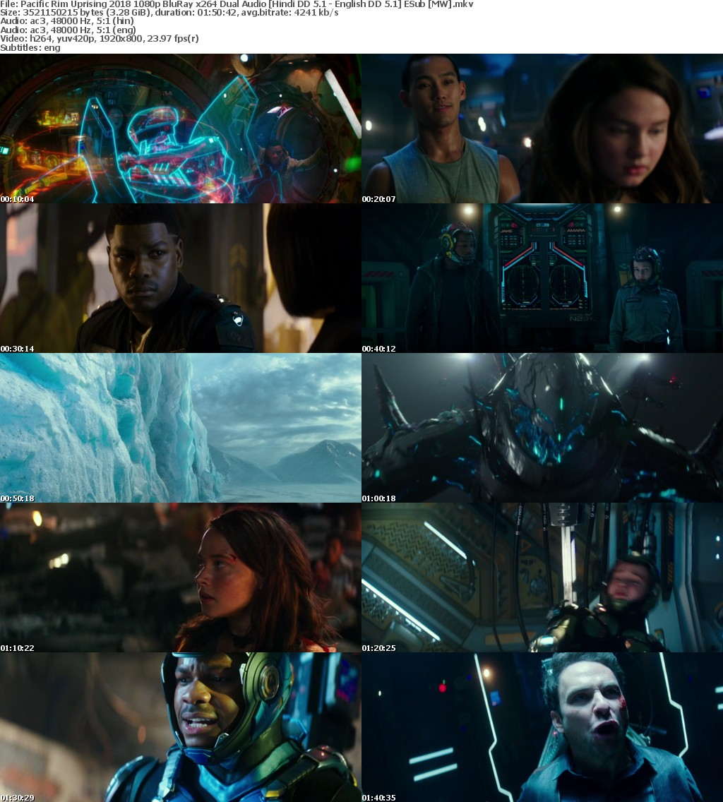 Pacific Rim Uprising (2018) 1080p BluRay x264 Dual Audio Hindi DD 5.1-English DD 5.1 ESub MW