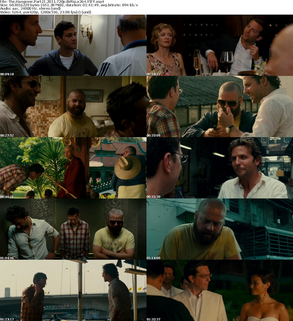 The Hangover Part II (2011) [BluRay] [720p] YIFY
