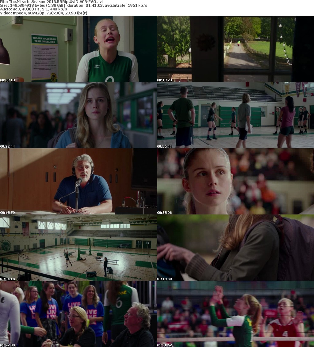 The Miracle Season 2018 BRRip XviD AC3-EVO