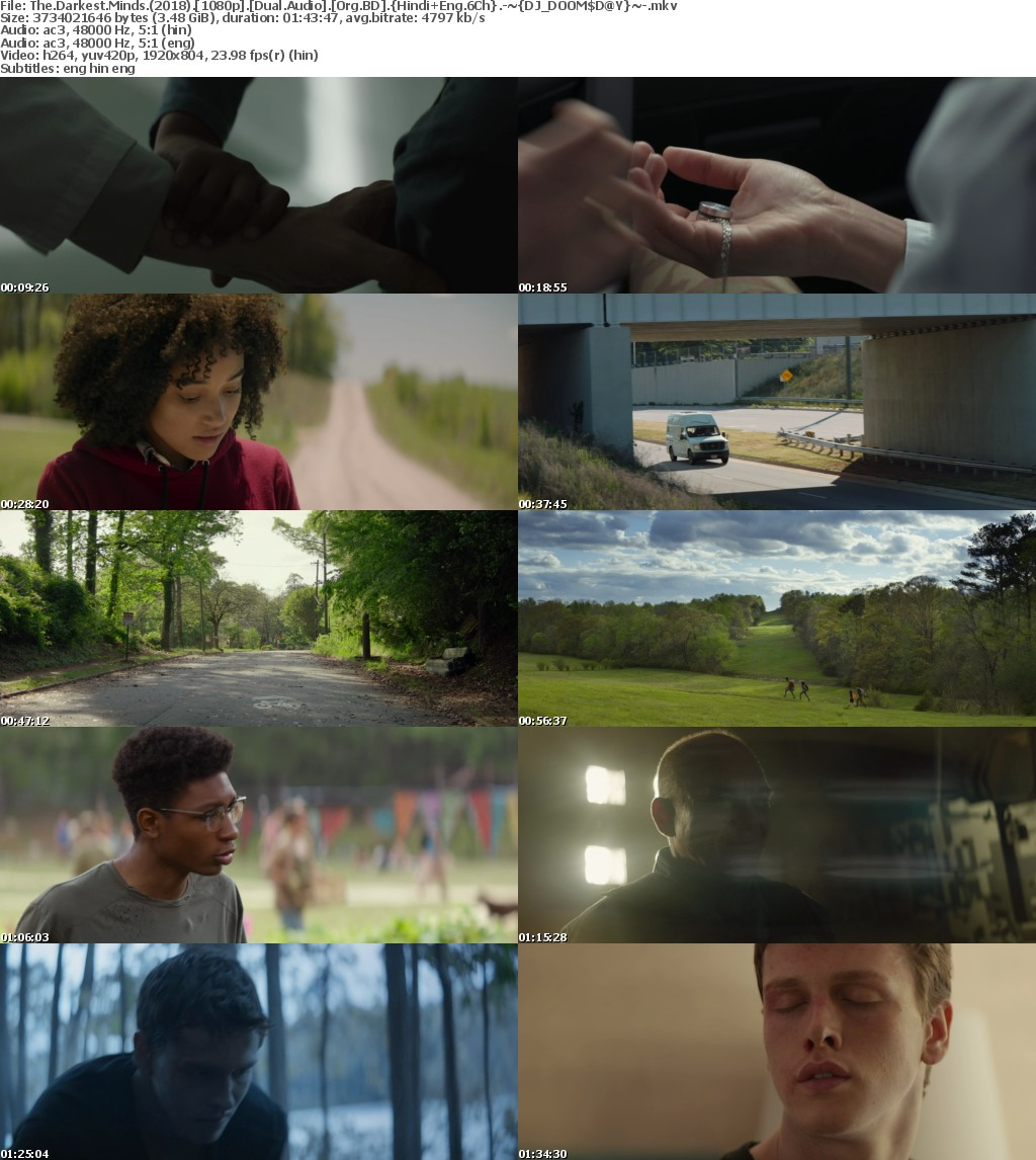 The Darkest Minds (2018) 1080p BDRip Dual Audio Org Hindi+Eng 6Ch-DOOMSDAY