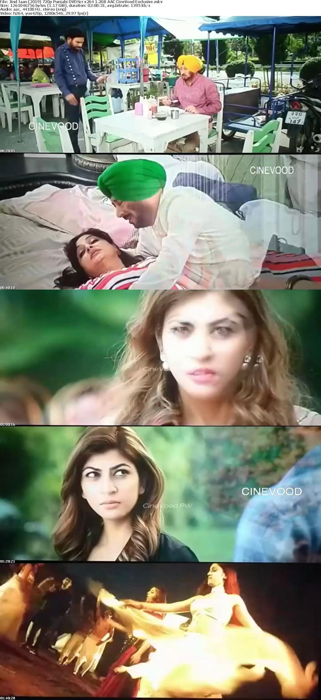Jind Jaan 2019 720p Punjabi DVDScr x264 1 2GB AAC CineVood Exclusive