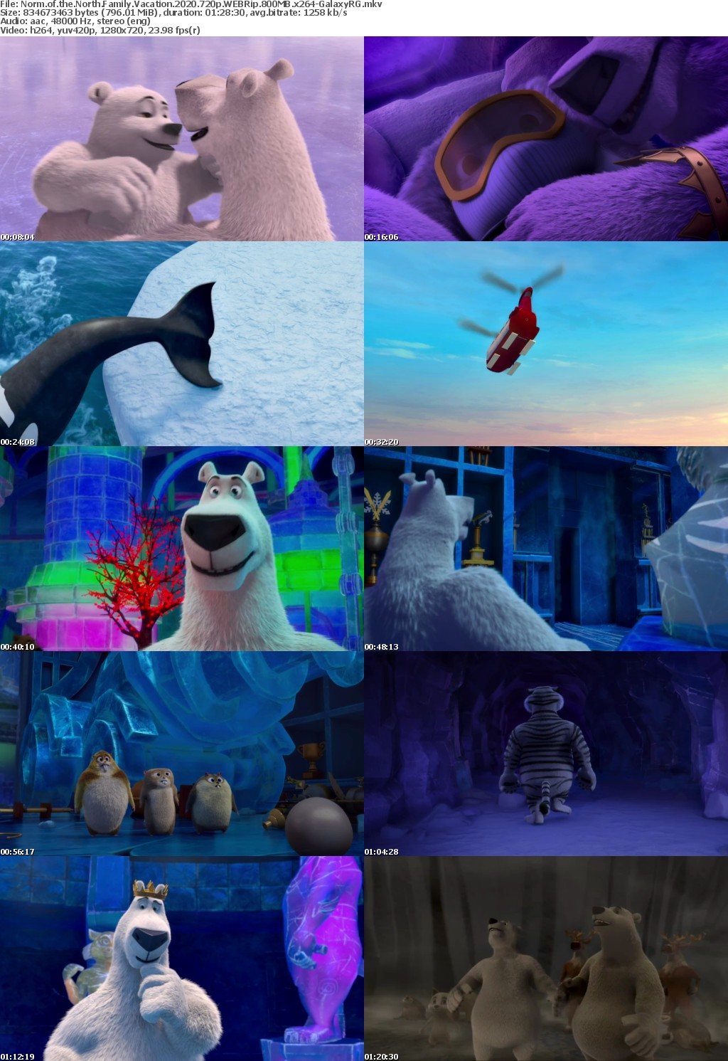 Norm of the North Family Vacation (2020) 720p WEBRip 800MB x264-GalaxyRG