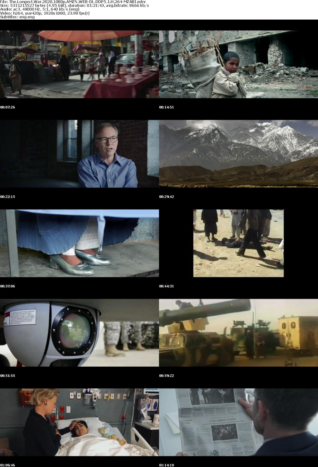The Longest War 2020 1080p AMZN WEBRip DDP5 1 x264-MZABI