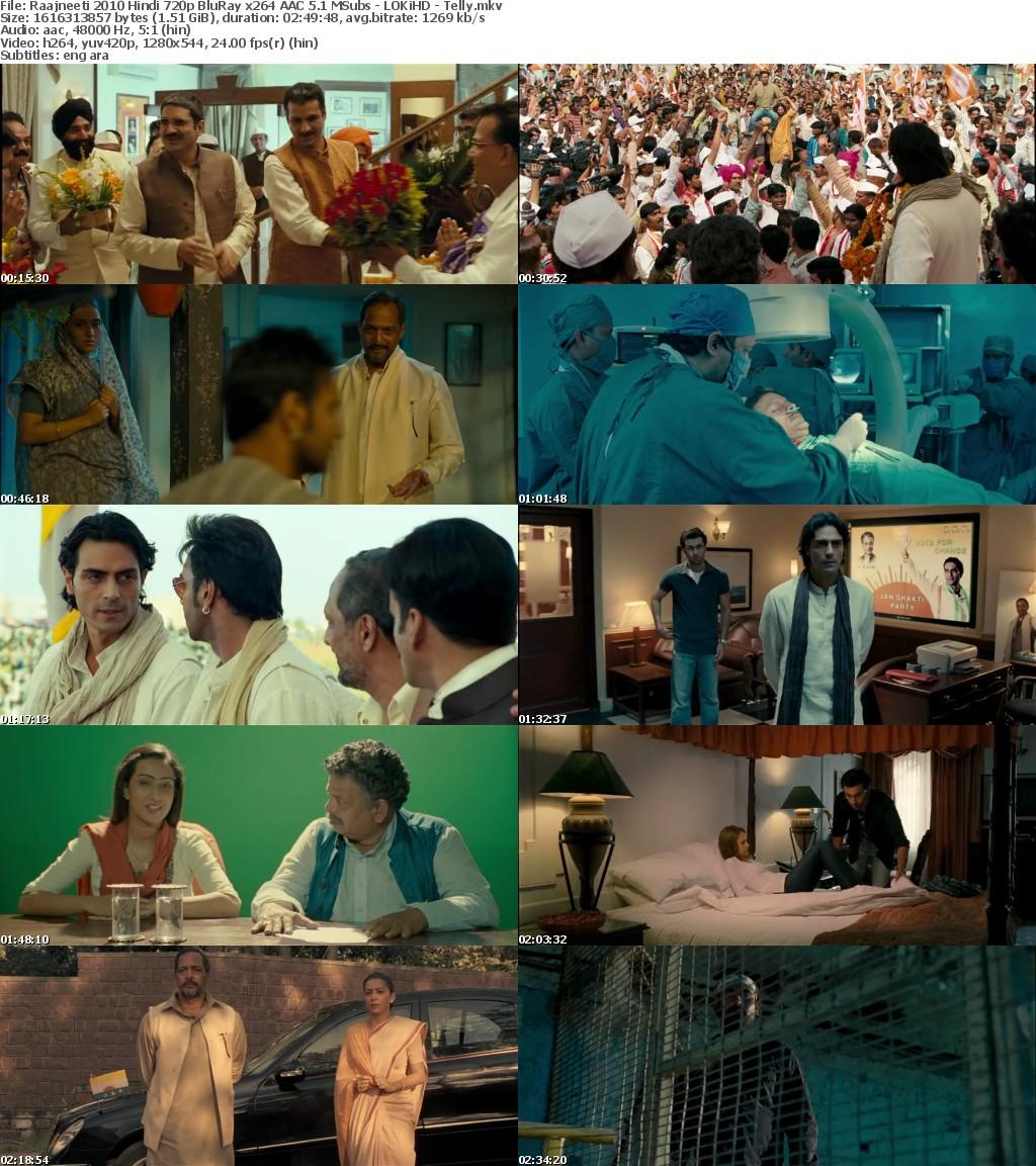Raajneeti 2010 Hindi 720p BluRay x264 AAC 5 1 MSubs - LOKiHD - Telly