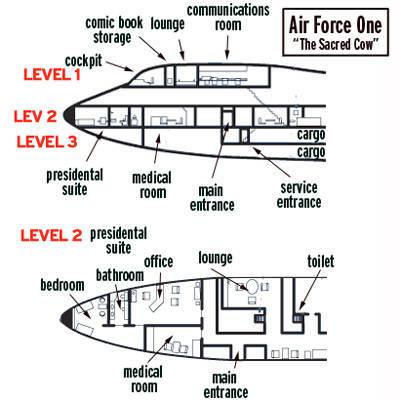 692794708d30833ad76408d7195f4f6ebbbf41b PESAWAT PRESIDEN AMERIKA ( Air Force One )